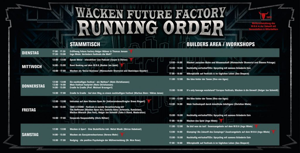 Future Factory | Wacken Open Air