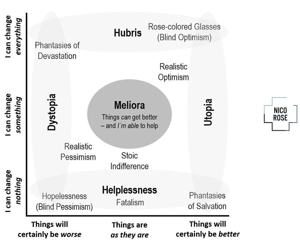 Meliorism | Nico Rose