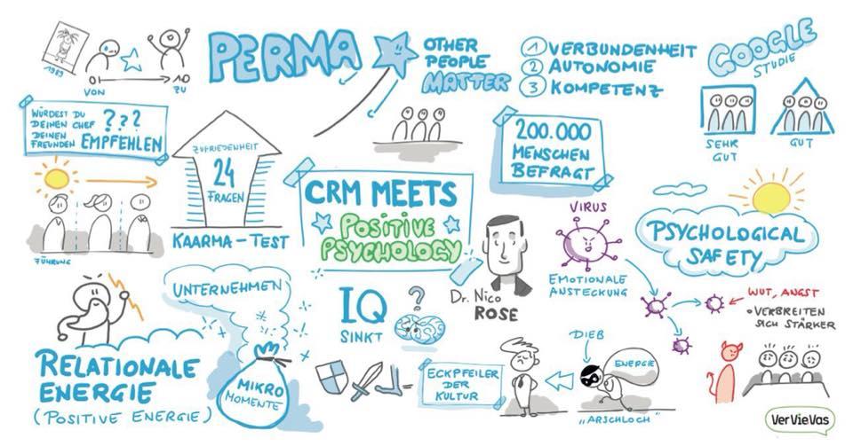 Nico Rose | Keynote | German CRM Forum